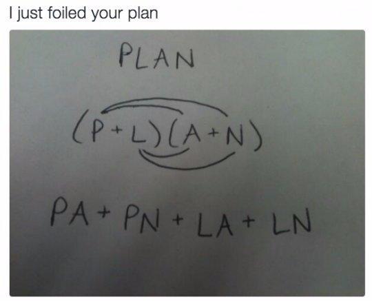 Remember high school algebra?